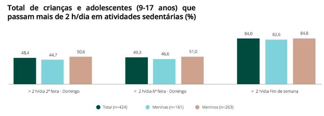 Estudo científico espanhol ANIBES