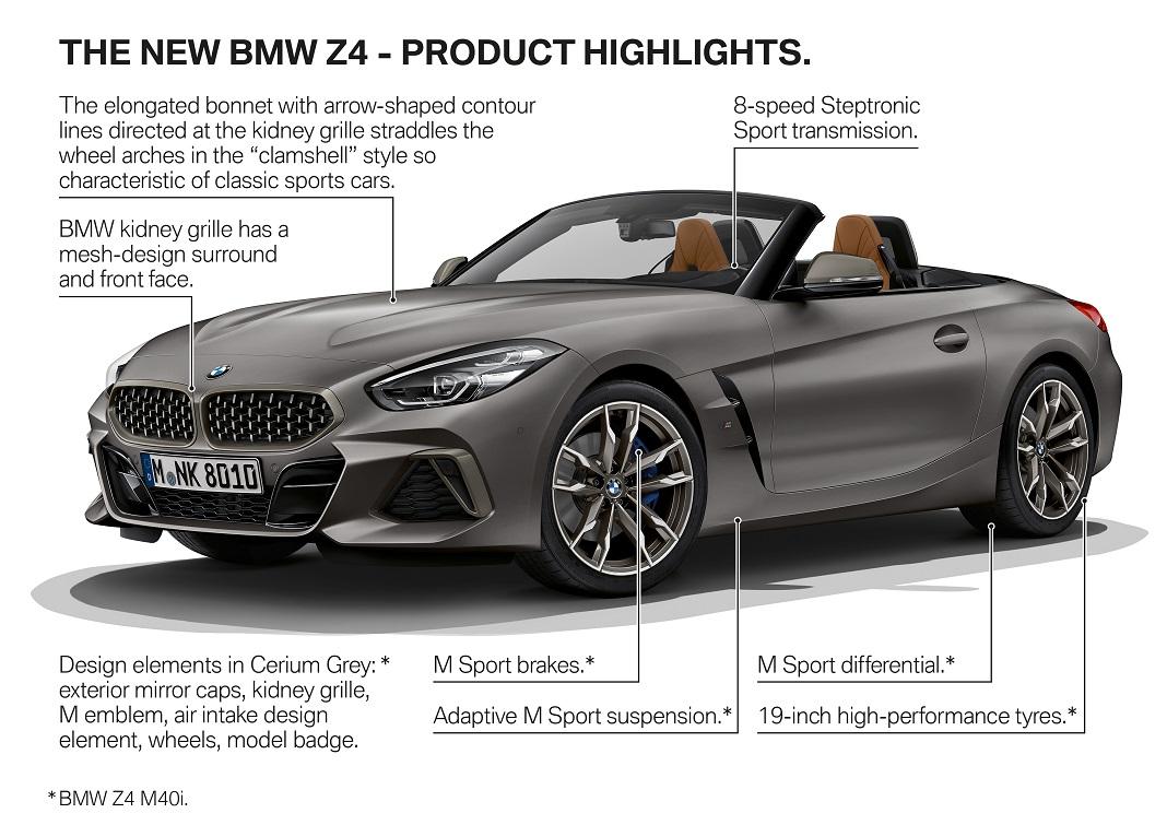 Novo BMW Z4.