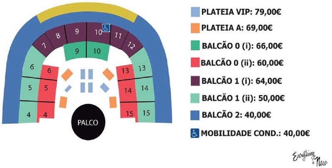 Bilhetes para Altice Arena - Espetáculo o OVO do Cirque du Soleil