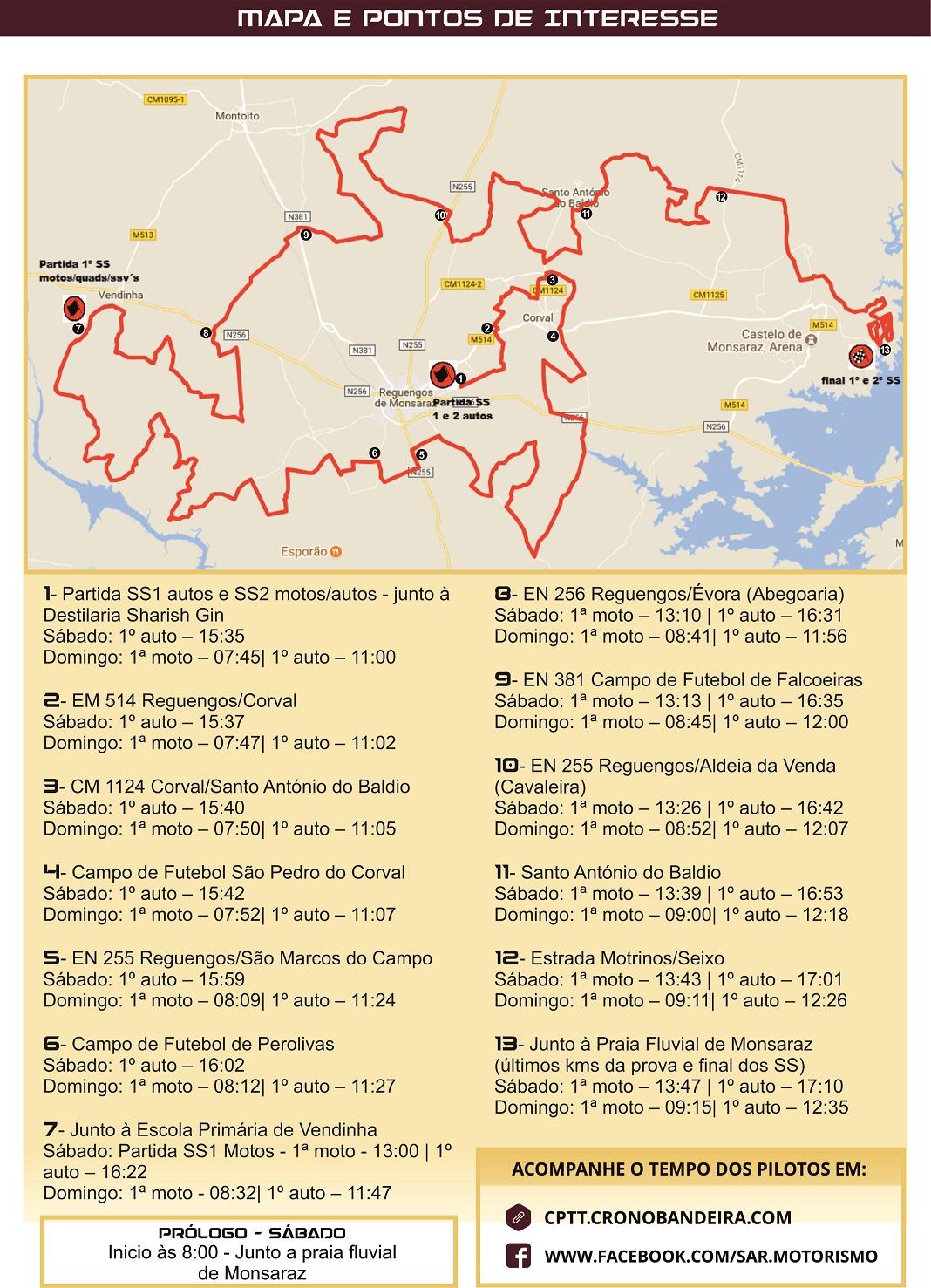 mapa e pontos de interesse da prova