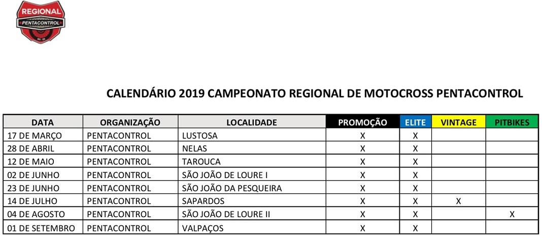 Motocross e Supercross: Calendários dos campeonatos 2019