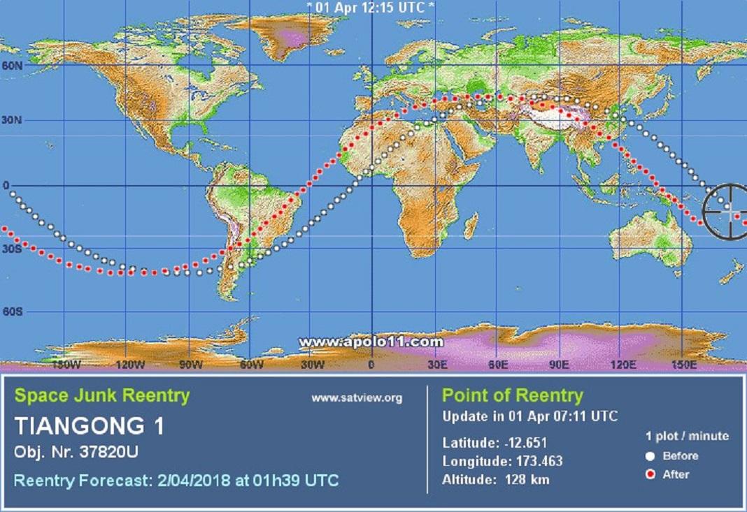 Previsão de reentrada na atmosfera da estação chinesa TIANGONG 1