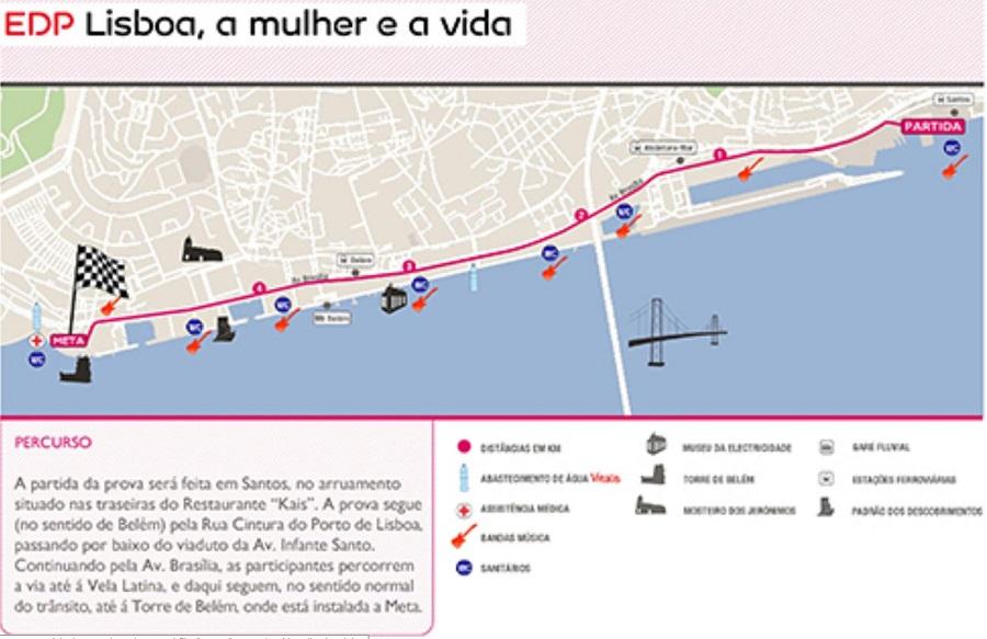 Corrida EDP Lisboa a Mulher e a Vida condiciona trânsito
