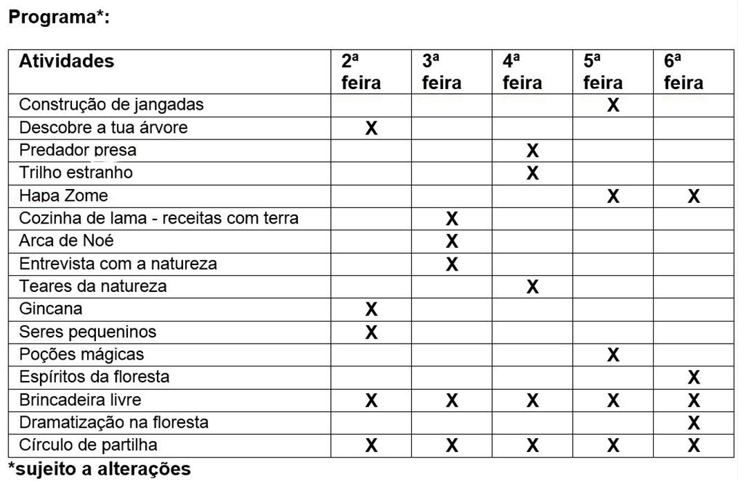Parques e Monumentos de Sintra em julho - programa