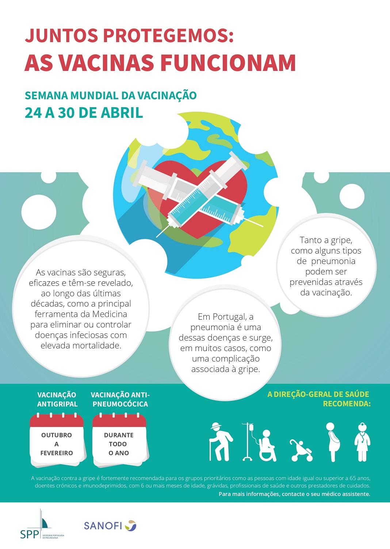 Vacinação antigripal é uma forma eficaz de evitar a doença