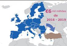 Refugiados: Turquia já recebeu 5,6 mil milhões de euros da União Europeia