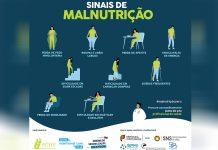 Malnutrição: um problema para a saúde com elevados custos