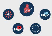 Verbas restantes do orçamento da UE de 2020 vão ser afetas à COVID-19